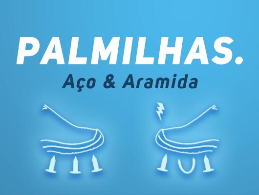 Tecnologias safetline - Palmilha Antiperfuro
